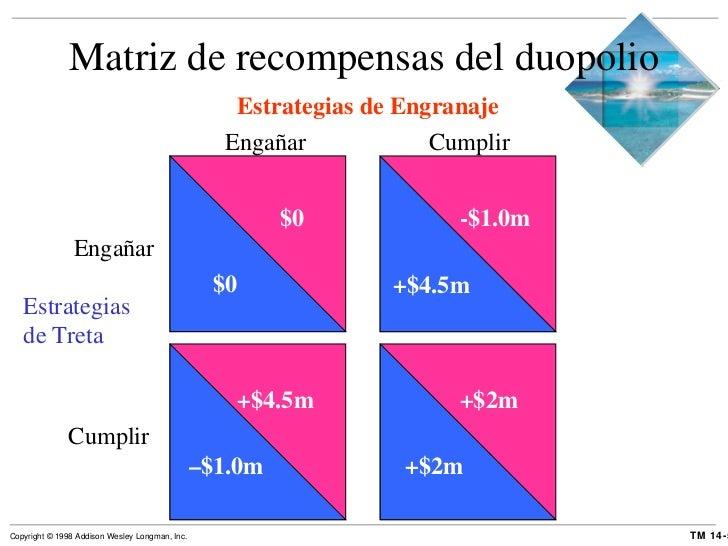 Matriz de recompensas del duopolio Estrategias de Engranaje Engañar Cumplir Estrategias de Treta Engañar Cumplir $0 $0 +$4...