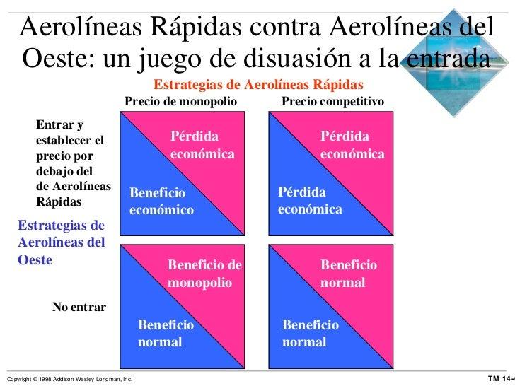 Aerolíneas Rápidas contra Aerolíneas del Oeste: un juego de disuasión a la entrada Estrategias de Aerolíneas Rápidas Preci...