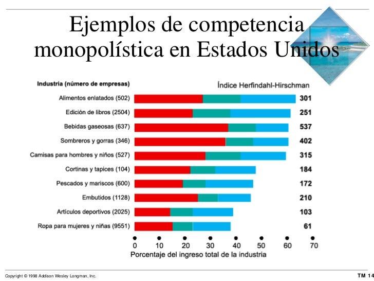 Ejemplos de competencia monopolística en Estados Unidos