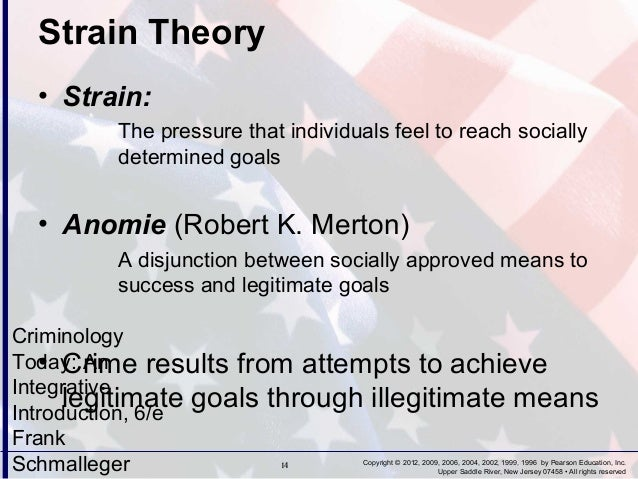 Three criminological theories social control social learning and strain theories