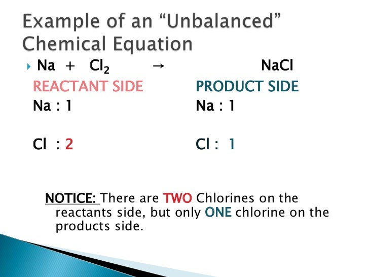 a balanced chemical equation by experiment essay Chemistry - how to write a balanced equation given the word equation, practice  with writing and balancing equations, examples with step by step solutions,.