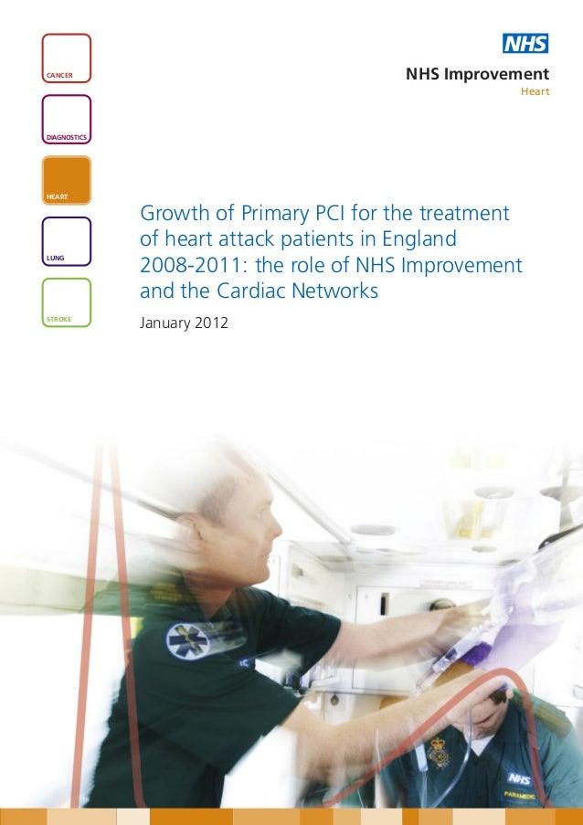 NHSCANCER                                   NHS Improvement                                                     HeartDIAGN...