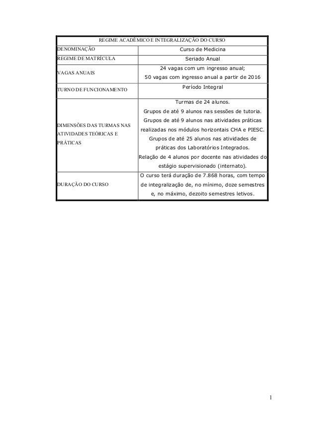 REGIME ACADÊMICO E INTEGRALIZAÇÃO DO CURSO DENOMINAÇÃO REGIME DE MATRÍCULA VAGAS ANUAIS  TURNO DE FUNCIONAMENTO  Curso de ...