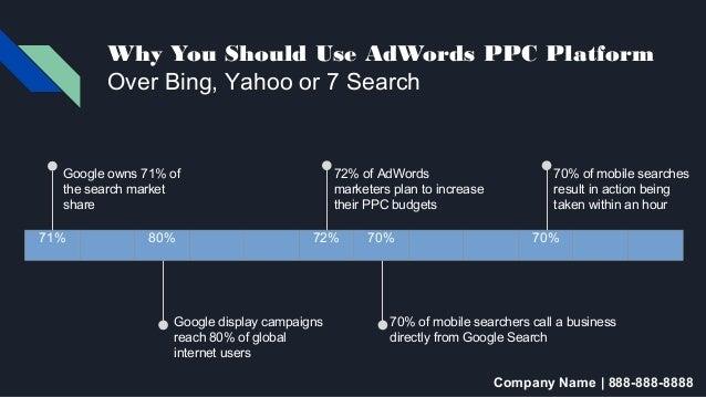 Google adwords ppc pitch deck template free toneelgroepblik Choice Image
