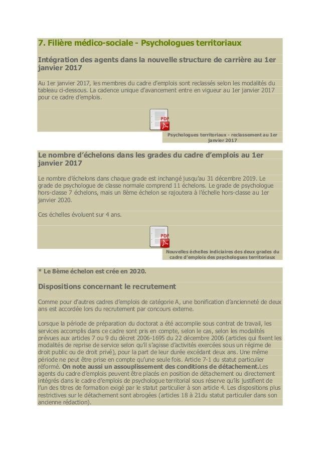 6d7fd5a9c51 Nouvelles échelles et calendrier des revalorisations indiciaires Retour au  sommaire  18. 7. Filière médico-sociale - Psychologues territoriaux ...