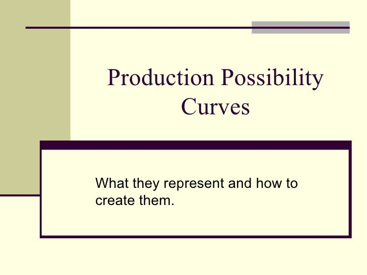 Production Possibility Curves What they represent and how to  create them.