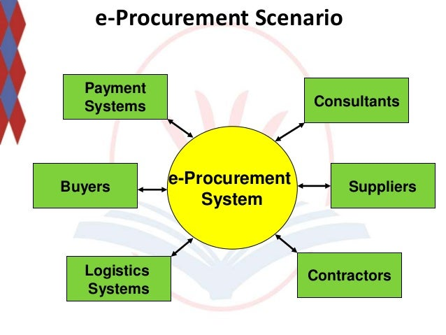 E Procurement Strategy Launch