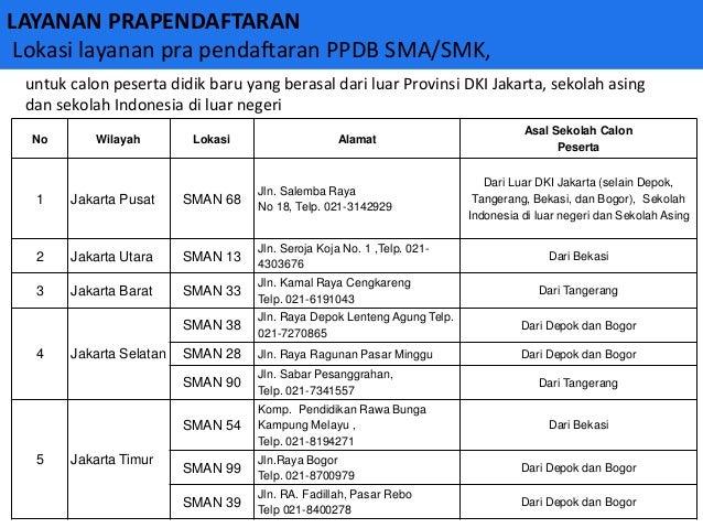 PPDB DKI 2016 Panduan Penerimaan Peserta Didik Baru