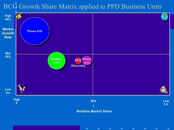 Business market penetration rate
