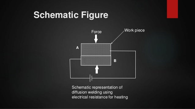 Diffusion welding by Limon SahaSlideShare