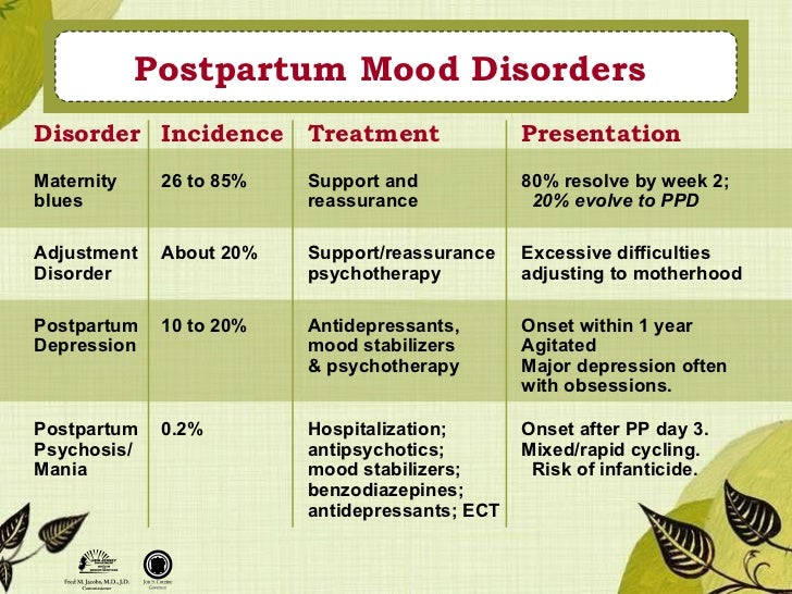The postpartum mood disorder