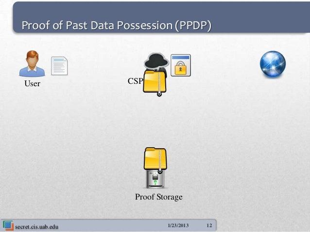 Proof of Past Data Possession (PPDP)   User               CSP                       Proof Storagesecret.cis.uab.edu       ...
