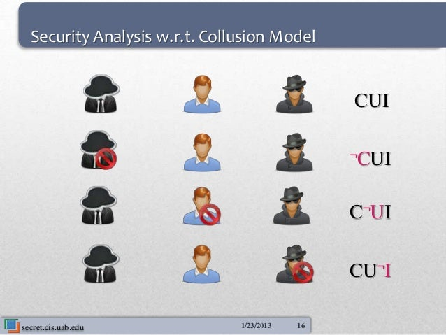 Security Analysis w.r.t. Collusion Model                                                CUI                               ...