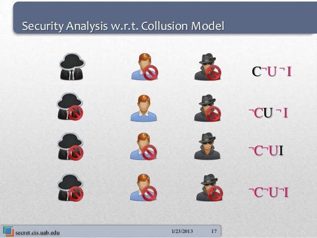 Security Analysis w.r.t. Collusion Model                                                C¬U ¬ I                           ...