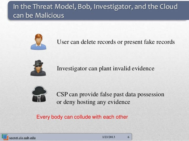 In the Threat Model, Bob, Investigator, and the Cloud  can be Malicious                             User can delete record...