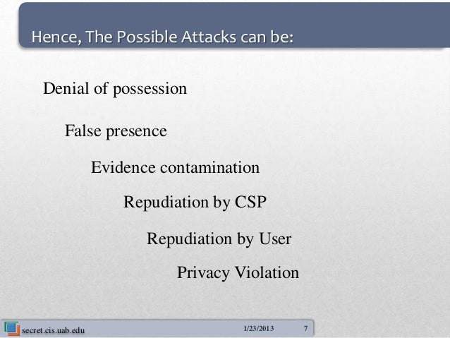 Hence, The Possible Attacks can be:     Denial of possession            False presence                     Evidence contam...