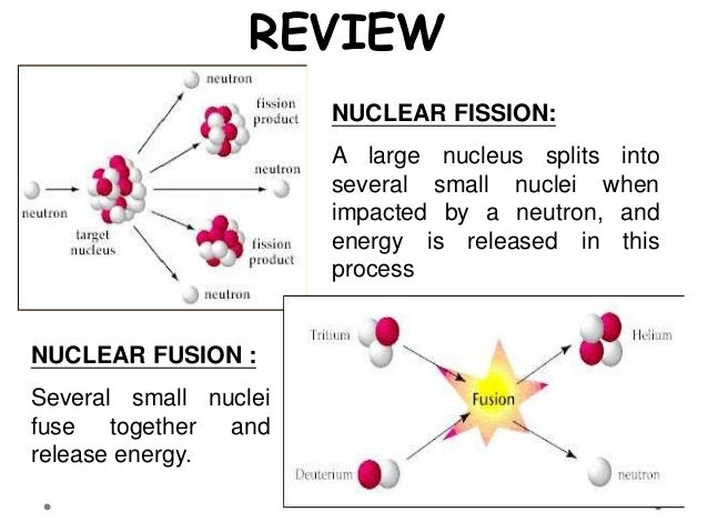 nuclear-fission-and-fusion-18-638.jpg?cb=1477143406