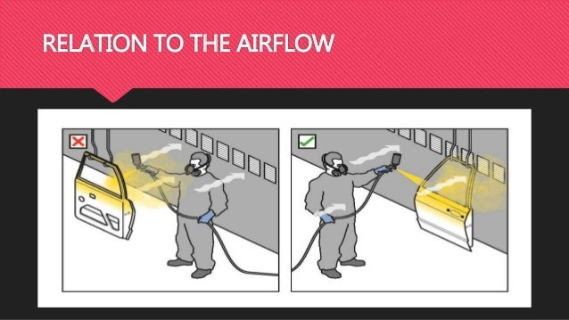 RELATION TO THE AIRFLOW