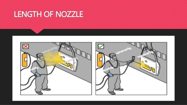 LENGTH OF NOZZLE
