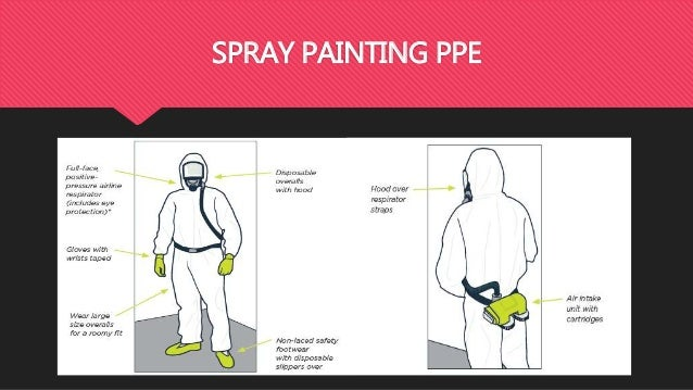 SPRAY PAINTING PPE