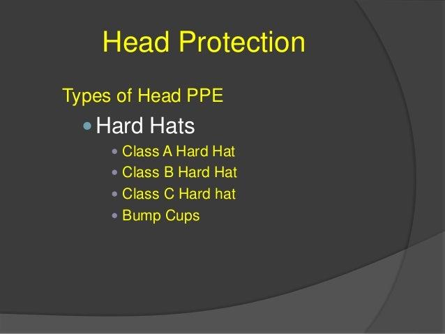 Head Protection  HARD HAT