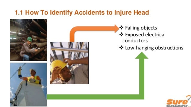 Safety At Work For Preventing Head Injuries by wearing helmets Slide 3