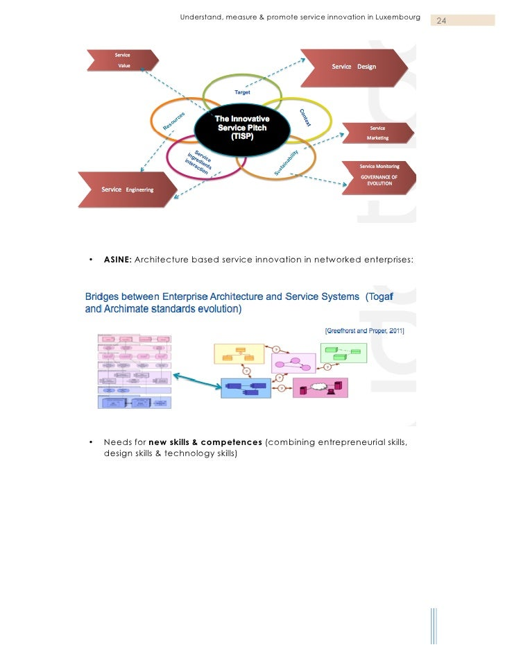 Understand, measure & promote service innovation in Luxembourg                                                            ...
