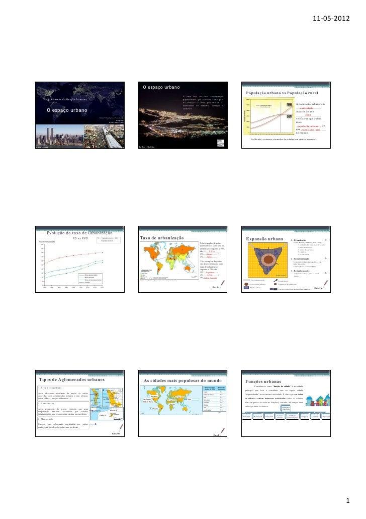 11-05-2012C4.2. Estruturas das áreas urbanas                                                                              ...