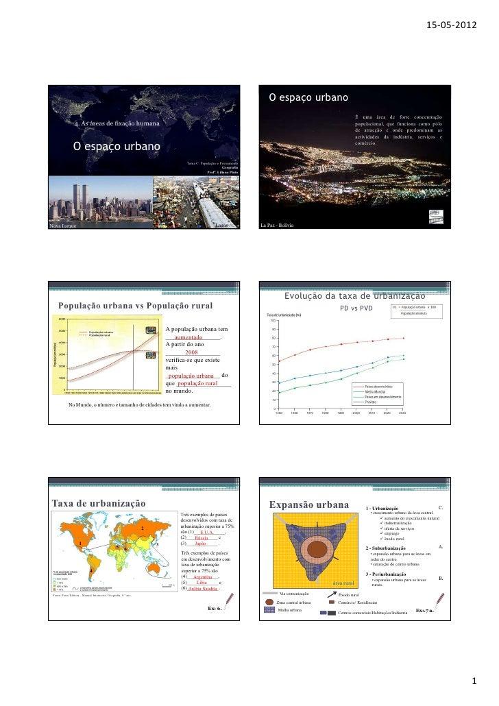 15-05-2012C4.2. Estruturas das áreas urbanas                                                                              ...
