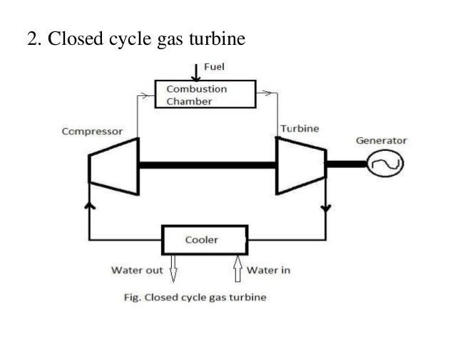 magneto hydro dynamics power generation pdf