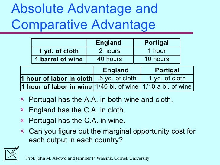 absolute and comparative advantage 2 View 2comparative and absolute advantage from economics 2302 at university of texas, arlington 2 comparative and absolute advantage dmitri and frances are farmers.