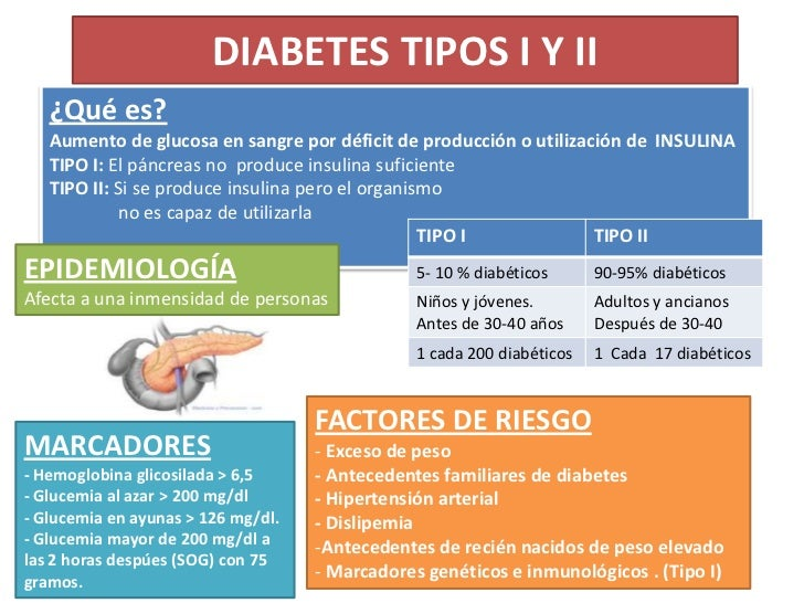 Obesidad y diabetes
