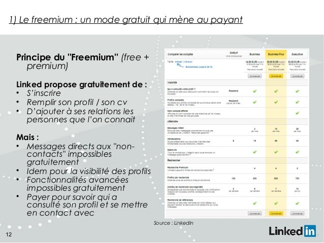comment linkedin a