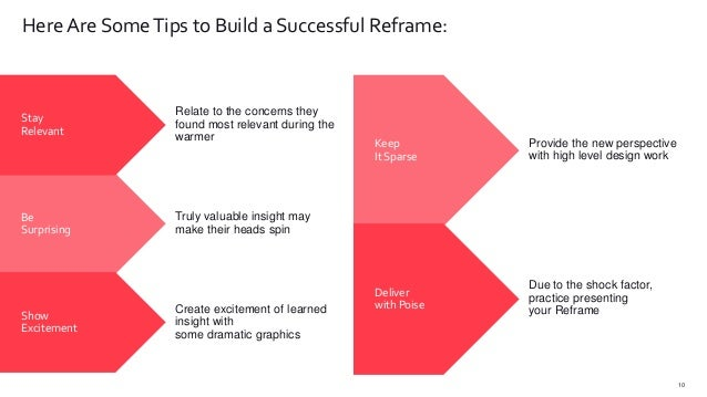 10 Here Are SomeTips to Build a Successful Reframe: Stay Relevant Be Surprising Show Excitement Relate to the concerns the...