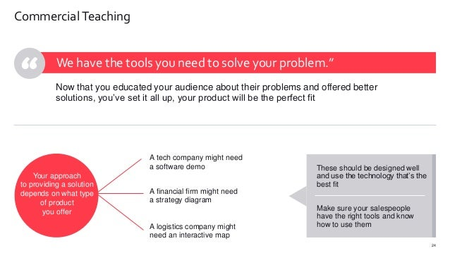 """24 CommercialTeaching We have the tools you need to solve your problem."""" Now that you educated your audience about their p..."""