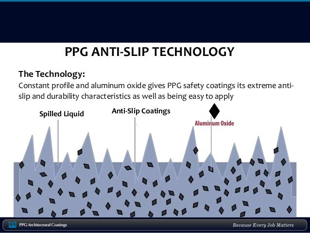 Ppg Commercial Overview Presentation