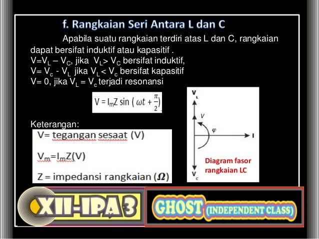 Pp ggl induksi dan arus listrik bolak balik diagram fasor rangkaian lc 32 ccuart Gallery