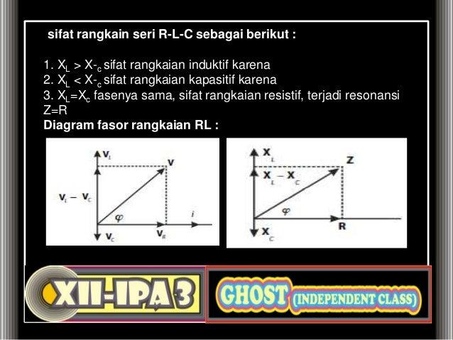 Pp ggl induksi dan arus listrik bolak balik diagram fasor rangkaian rl 34 ccuart Gallery