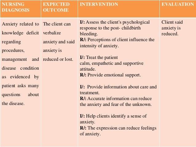 priority nursing diagnosis for postpartum