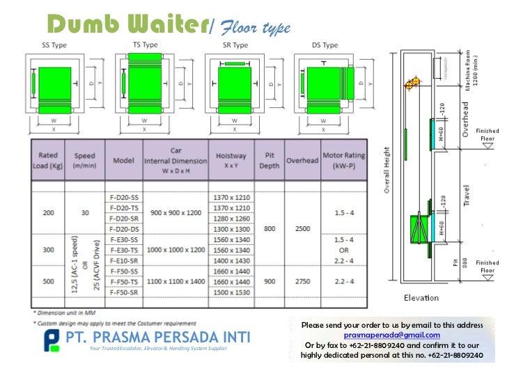 Prasma dumb waiter for Dumbwaiter plans