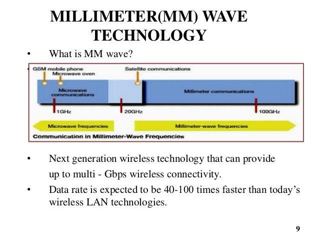 MILLIMETER WAVE FOR 5G CELLULAR