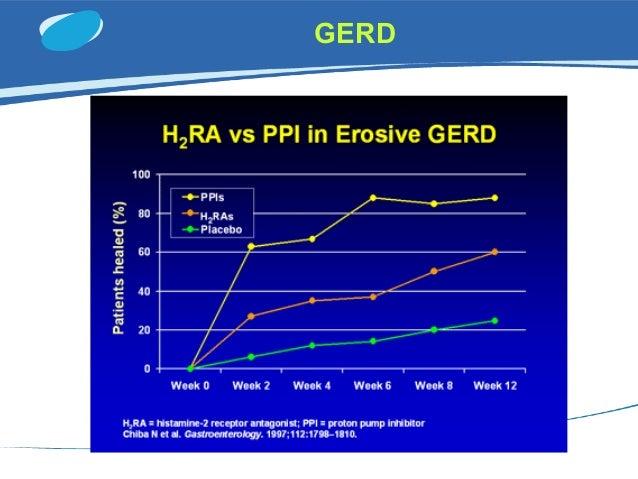 PPI Rabeprazole Omeprazole Lansoprazole Pantoprazole TƯƠNG TÁC QUA HỆ THỐNG CYP450 Diazepam –– ++ –– __ Warfarin – ++ –– _...