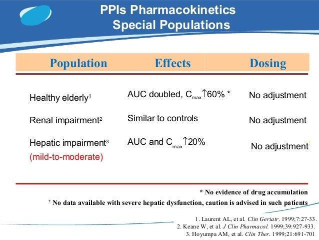 KẾT LUẬN PPI là một thuốc điều trị rất hiệu quả trong nhiều bệnh lý liên quan đến tiết acid dạ dày Cần nắm vững các nguyên...