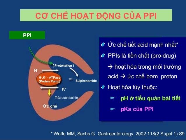 Proton hóa trong môi trường acid Chuyển thành sulphenamide Phản ứng với SH của gốc cysteines của H+ ,K+ - ATPase Ức chế H+...
