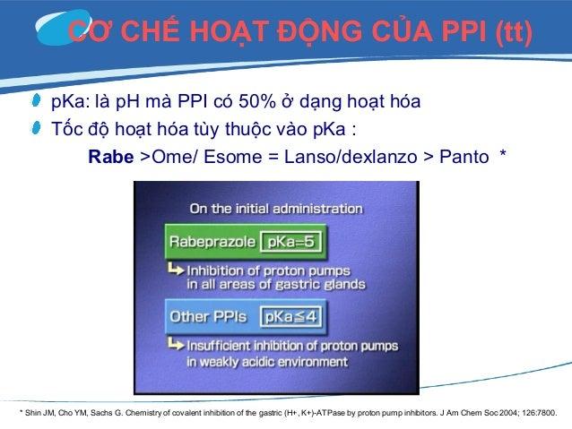 CƠ CHẾ HOẠT ĐỘNG CỦA PPI (tt) pKa: là pH mà PPI có 50% ở dạng hoạt hóa Tốc độ hoạt hóa tùy thuộc vào pKa : Rabe >Ome/ Esom...