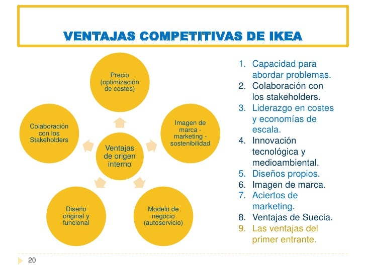 ikea stakeholders Global organisational environment of ikea  expectation of the organization's major stakeholders  stakeholders mapping employees ikea does not have its.