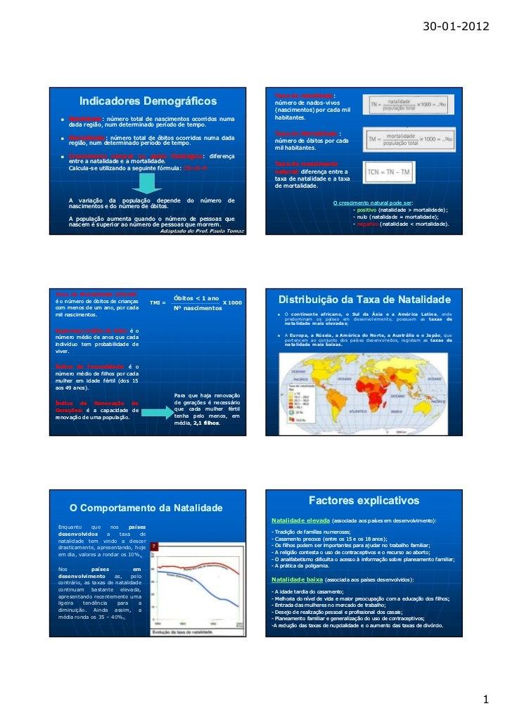 30-01-2012                                                                              Taxa de natalidade:               ...