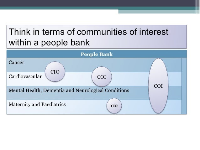 People Bank - You can get involved indifferent ways• Level 4 Being a user leader• Level 3 Involvement forums – MSLCs,partn...