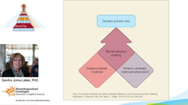 The Connection between Evidence-Based Medicine and Shared Decision Making Hoffmann T, Montori VM, Del Mar C. JAMA. 2014;31...