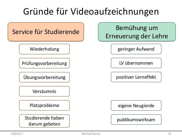 Gründe für Videoaufzeichnungen Service für Studierende Wiederholung Prüfungsvorbereitung Übungsvorbereitung Versäumnis Pla...